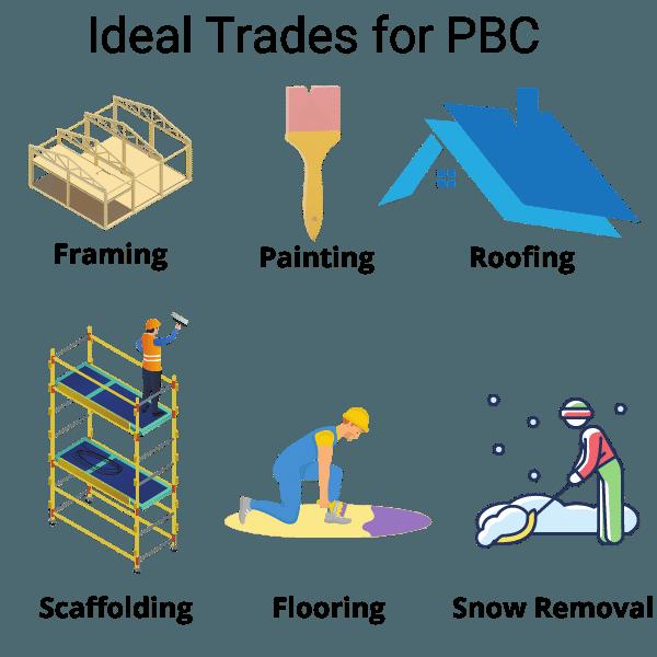 Trades for PBC Contractor Websites